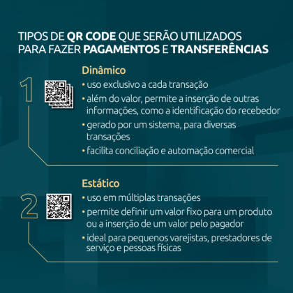 QR code PIX - Fonte: Banco Central do Brasil