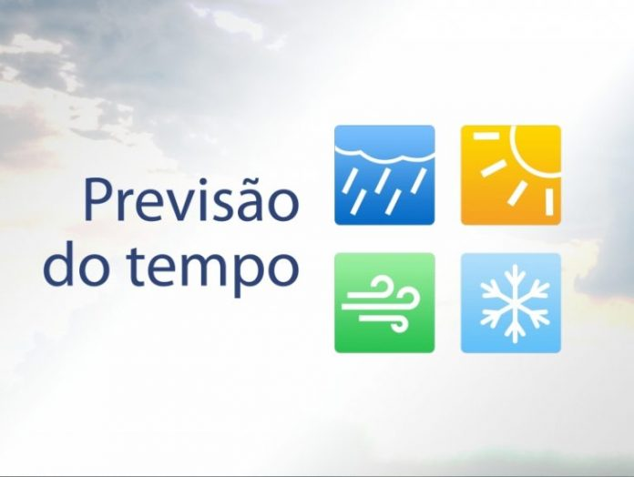 #Pracegover: Há uma imagem com os fenômenos climáticos como chuva, sol, neve e vento